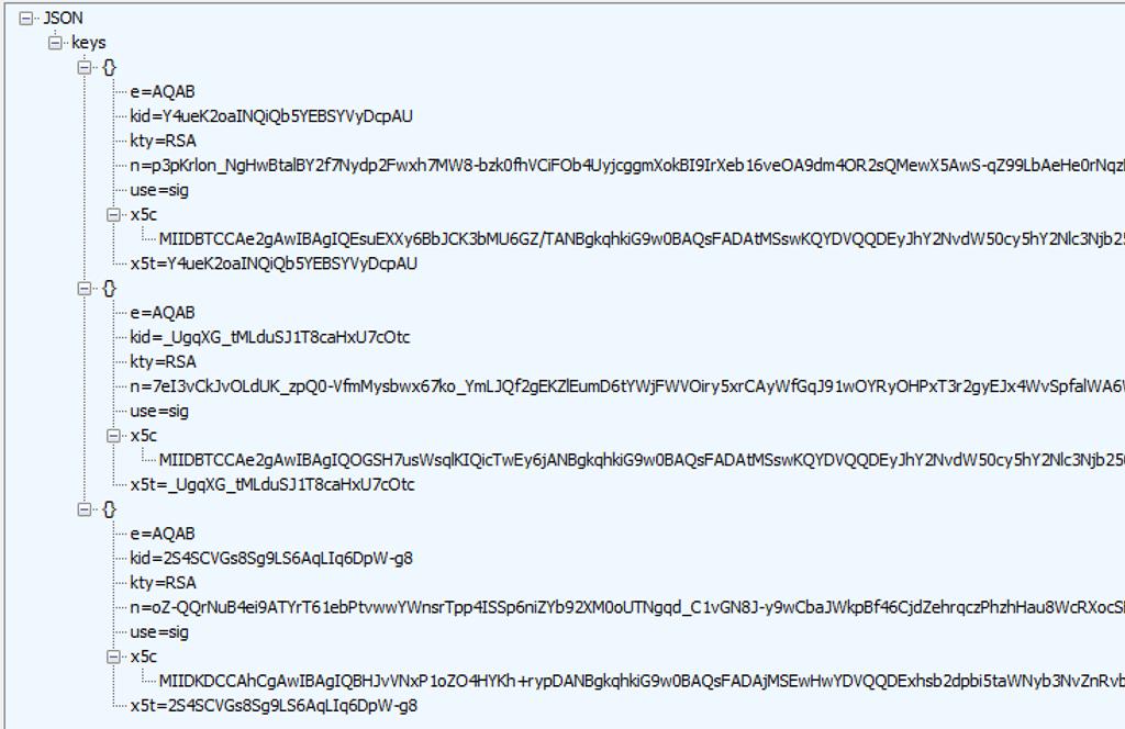 Verifying Azure Active Directory JWT Tokens - Nick's  NET